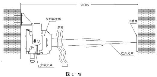 海湾隔爆型线型光束感烟火灾探测器安装接线示