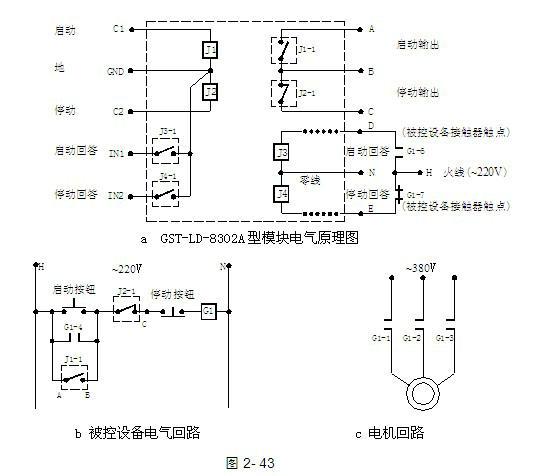 连接。模块有二对常开、常闭输出触点,可分别独立控制。 主要技术指标如下: (1)工作电压:24V (2)监视电流=0mA,动作电流≤40mA (3)线制:输入端采用五线制与GST-LD-8303模块连接;输出端采用六线与受控设备连接,其中三线用于控制设备,三线用于接收回答信号 (4)无源输出触点容量:DC24V/5A或AC220/5A (5)输出控制方式:电平方式,继电器始终吸合 (6)使用环境: 温度:-10~+50 相对湿度≤95%,不结露 (7)外壳防护等级:IP30 (8)外形尺寸:
