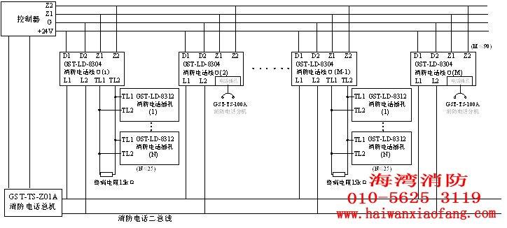 海湾8304电话输入模块系统图